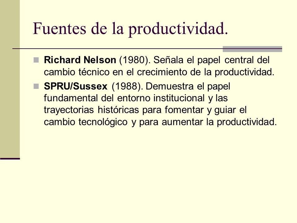 Fuentes de la productividad. Richard Nelson (1980). Señala el papel central del cambio técnico en el crecimiento de la productividad. SPRU/Sussex (198