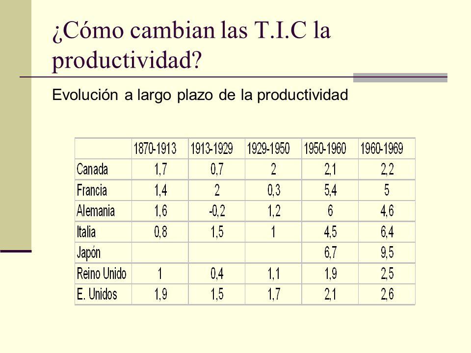 ¿Cómo cambian las T.I.C la productividad? Evolución a largo plazo de la productividad