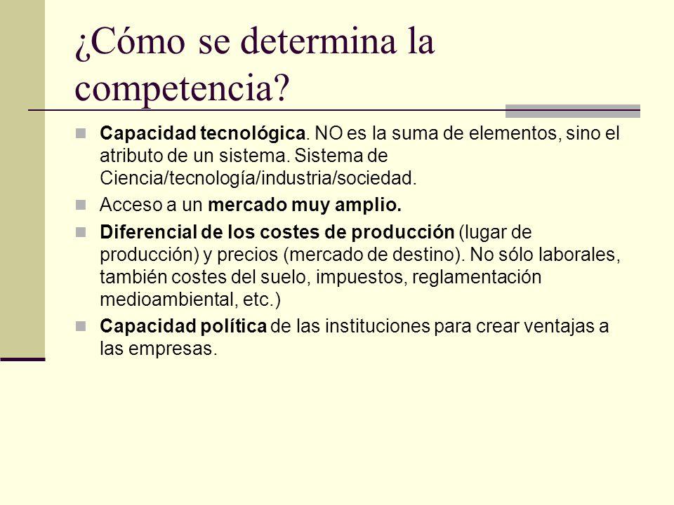 ¿Cómo se determina la competencia? Capacidad tecnológica. NO es la suma de elementos, sino el atributo de un sistema. Sistema de Ciencia/tecnología/in