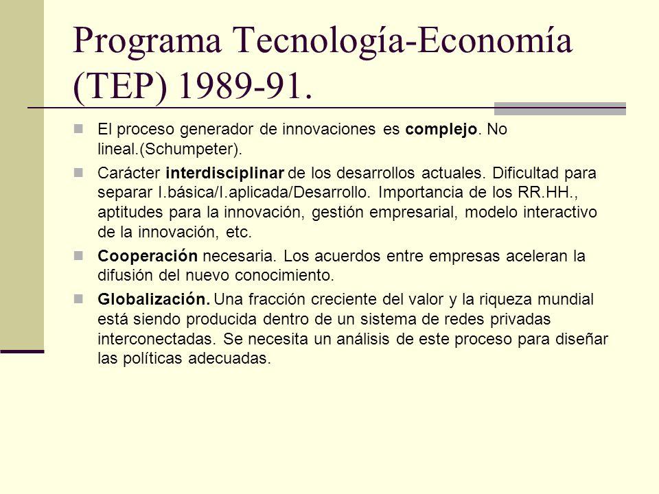El proceso generador de innovaciones es complejo. No lineal.(Schumpeter). Carácter interdisciplinar de los desarrollos actuales. Dificultad para separ