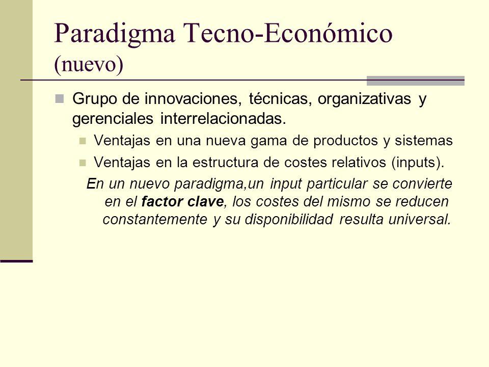 Paradigma Tecno-Económico (nuevo) Grupo de innovaciones, técnicas, organizativas y gerenciales interrelacionadas. Ventajas en una nueva gama de produc