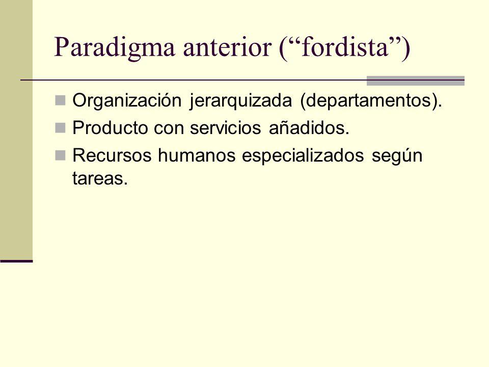 Paradigma anterior (fordista) Organización jerarquizada (departamentos). Producto con servicios añadidos. Recursos humanos especializados según tareas