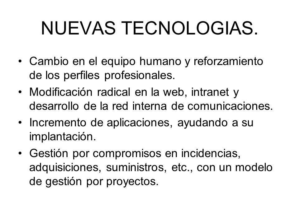 NUEVAS TECNOLOGIAS. Cambio en el equipo humano y reforzamiento de los perfiles profesionales. Modificación radical en la web, intranet y desarrollo de