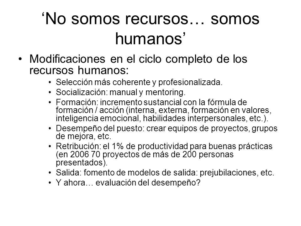 No somos recursos… somos humanos Modificaciones en el ciclo completo de los recursos humanos: Selección más coherente y profesionalizada. Socializació
