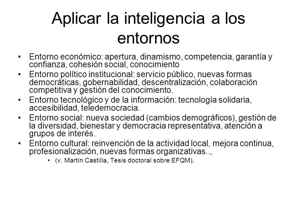 Aplicar la inteligencia a los entornos Entorno económico: apertura, dinamismo, competencia, garantía y confianza, cohesión social, conocimiento Entorn
