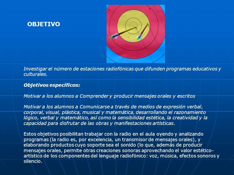 OBJETIVO Investigar el número de estaciones radiofónicas que difunden programas educativos y culturales. Objetivos específicos: Motivar a los alumnos