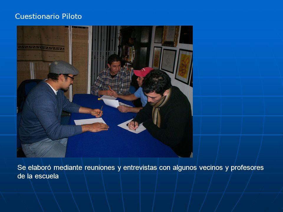 Cuestionario Piloto Se elaboró mediante reuniones y entrevistas con algunos vecinos y profesores de la escuela
