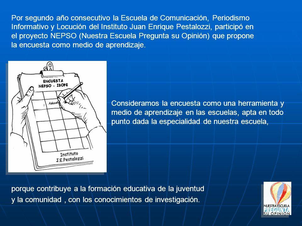 Por segundo año consecutivo la Escuela de Comunicación, Periodismo Informativo y Locución del Instituto Juan Enrique Pestalozzi, participó en el proyecto NEPSO (Nuestra Escuela Pregunta su Opinión) que propone la encuesta como medio de aprendizaje.