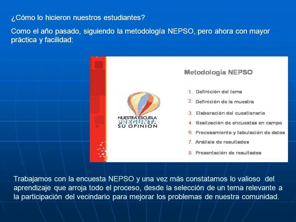Trabajamos con la encuesta NEPSO y una vez más constatamos lo valioso del aprendizaje que arroja todo el proceso, desde la selección de un tema releva