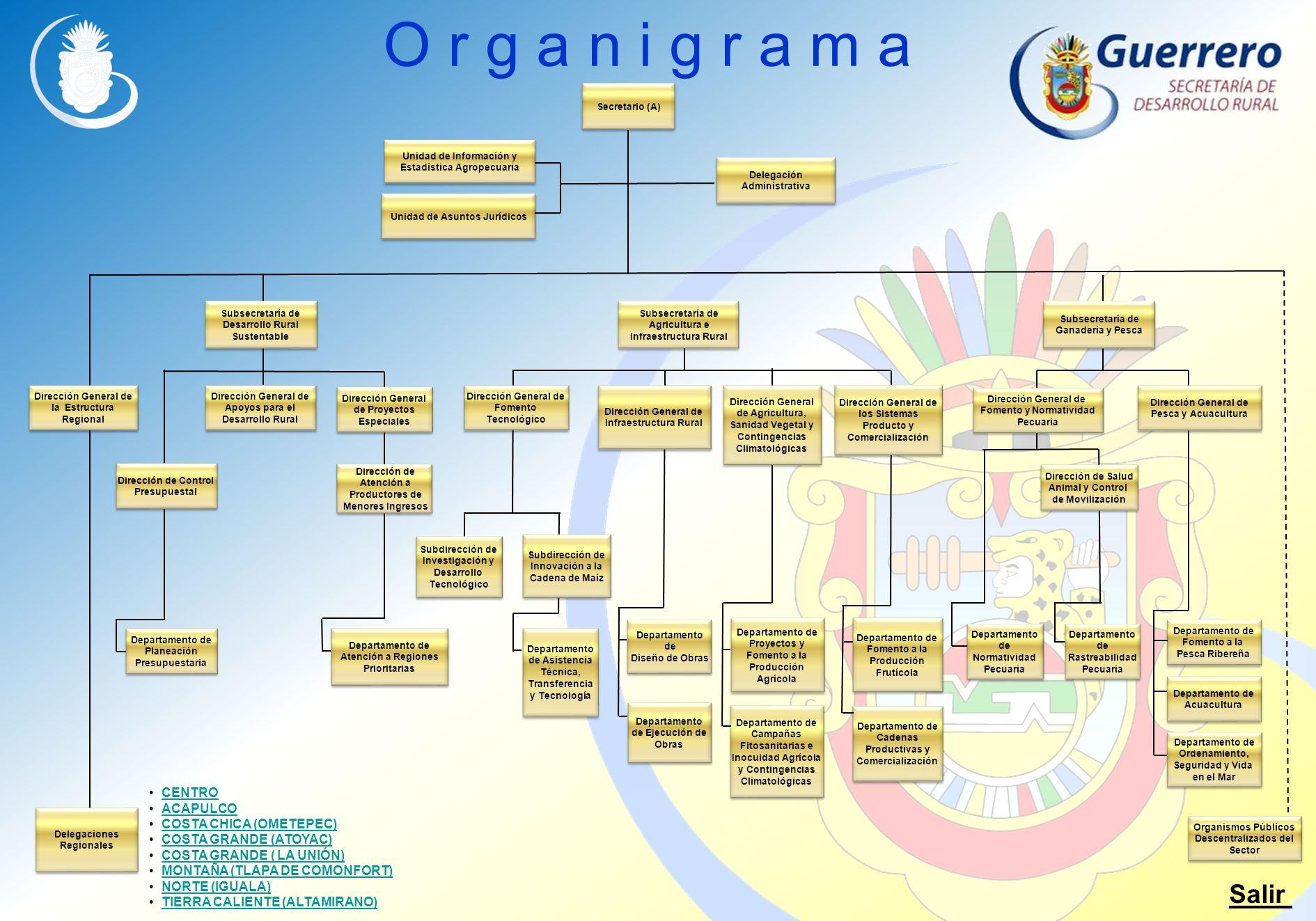 Salir O r g a n i g r a m a Organismos Públicos Descentralizados del Sector Organismos Públicos Descentralizados del Sector Unidad de Información y Es