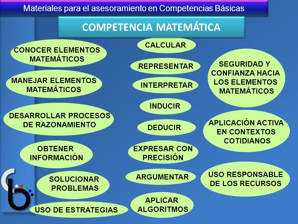 Materiales para el asesoramiento en Competencias Básicas CONOCER ELEMENTOS MATEMÁTICOS MANEJAR ELEMENTOS MATEMÁTICOS DESARROLLAR PROCESOS DE RAZONAMIE