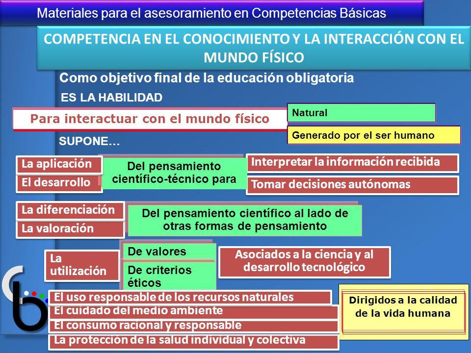 Materiales para el asesoramiento en Competencias Básicas Interpretar la información recibida El desarrollo Tomar decisiones autónomas Del pensamiento
