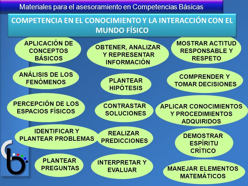 Materiales para el asesoramiento en Competencias Básicas APLICACIÓN DE CONCEPTOS BÁSICOS ANÁLISIS DE LOS FENÓMENOS PERCEPCIÓN DE LOS ESPACIOS FÍSICOS