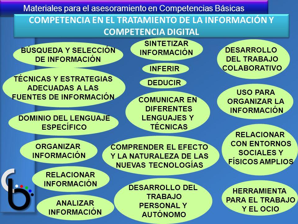 Materiales para el asesoramiento en Competencias Básicas BÚSQUEDA Y SELECCIÓN DE INFORMACIÓN TÉCNICAS Y ESTRATEGIAS ADECUADAS A LAS FUENTES DE INFORMA