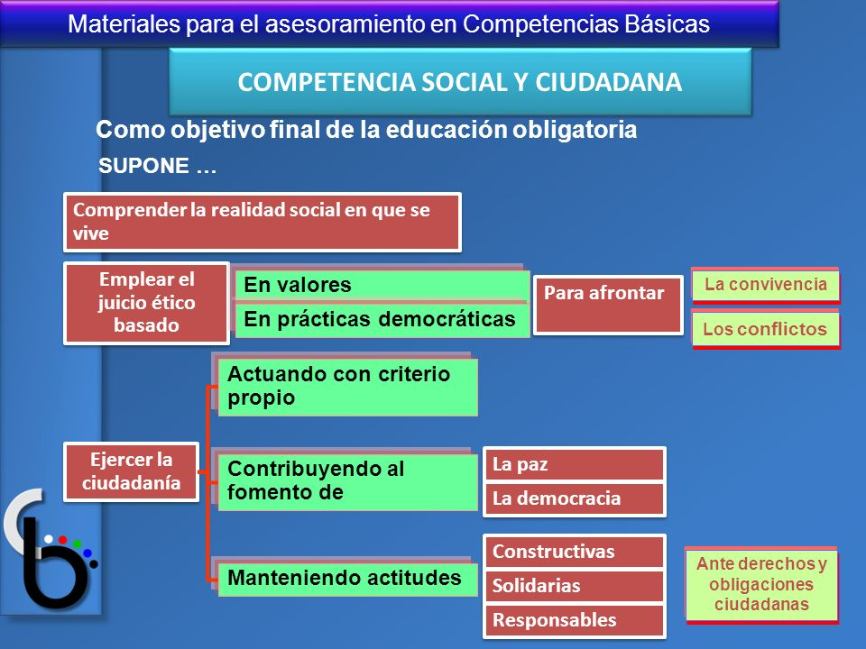 Materiales para el asesoramiento en Competencias Básicas Comprender la realidad social en que se vive Emplear el juicio ético basado La convivencia En