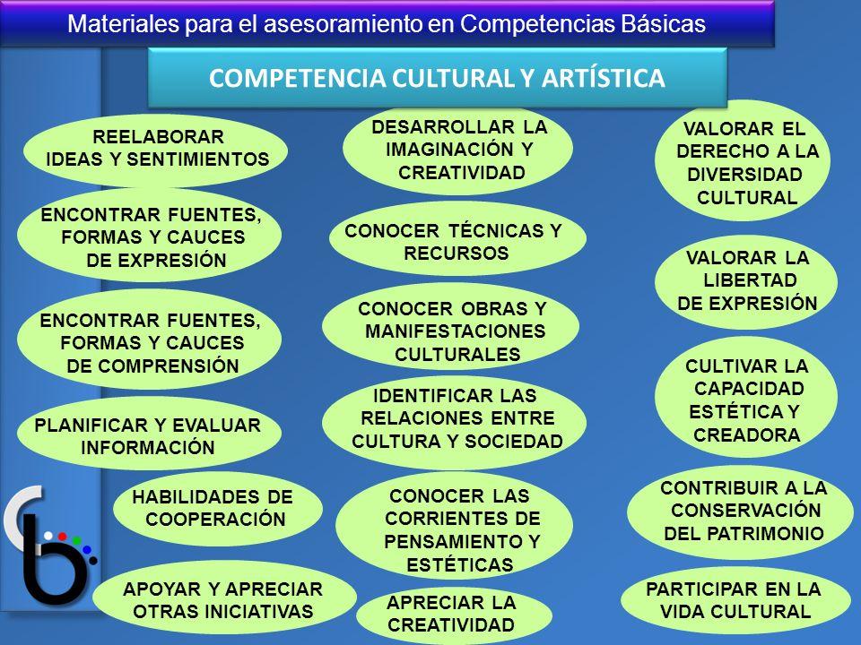 Materiales para el asesoramiento en Competencias Básicas REELABORAR IDEAS Y SENTIMIENTOS ENCONTRAR FUENTES, FORMAS Y CAUCES DE EXPRESIÓN ENCONTRAR FUE