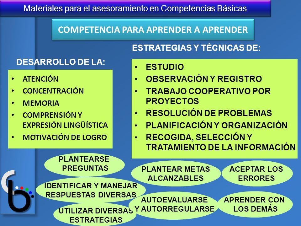 Materiales para el asesoramiento en Competencias Básicas DESARROLLO DE LA: ATENCIÓN CONCENTRACIÓN MEMORIA COMPRENSIÓN Y EXPRESIÓN LINGÜÍSTICA MOTIVACI