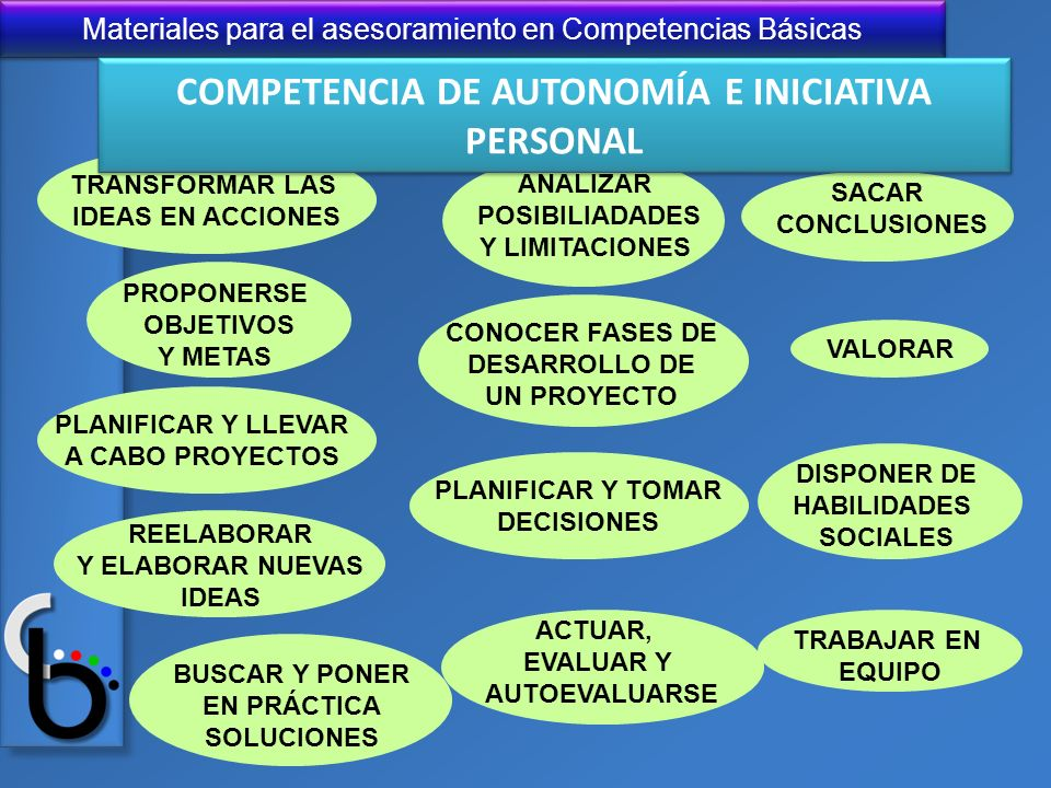 Materiales para el asesoramiento en Competencias Básicas TRANSFORMAR LAS IDEAS EN ACCIONES PROPONERSE OBJETIVOS Y METAS PLANIFICAR Y LLEVAR A CABO PRO