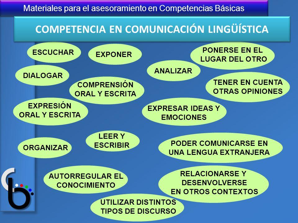 Materiales para el asesoramiento en Competencias Básicas ESCUCHAR EXPONERDIALOGAR COMPRENSIÓN ORAL Y ESCRITA EXPRESIÓN ORAL Y ESCRITA LEER Y ESCRIBIR