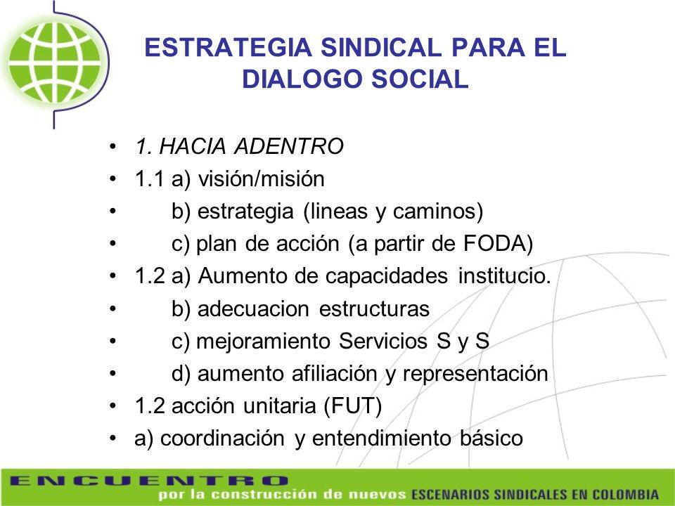 ESTRATEGIA SINDICAL PARA EL DIALOGO SOCIAL d) mejorar formacion (afil, cuadros, mujeres, jovenes, trabaj ec.