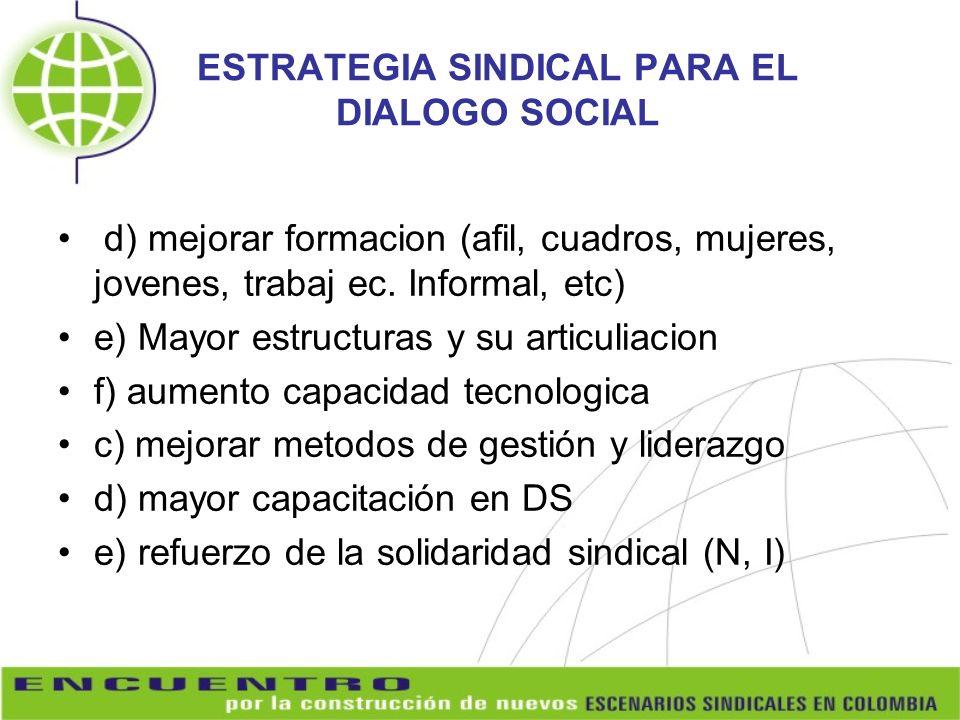 ESTRATEGIA SINDICAL PARA EL DIALOGO SOCIAL 1.2.