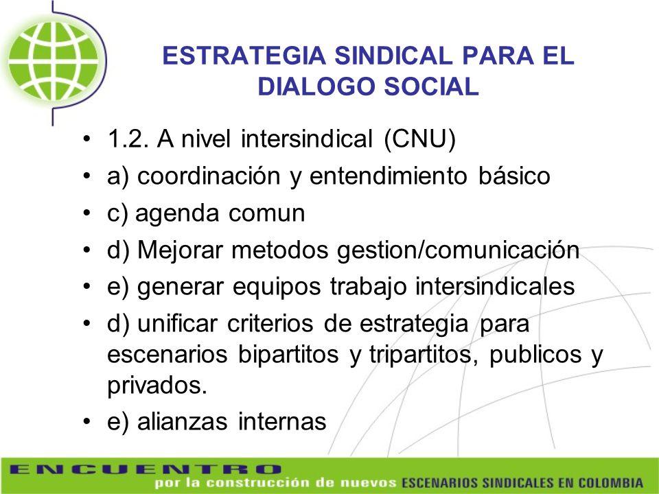 ESTRATEGIA SINDICAL PARA EL DIALOGO SOCIAL 1.HACIA AFUERA 1.
