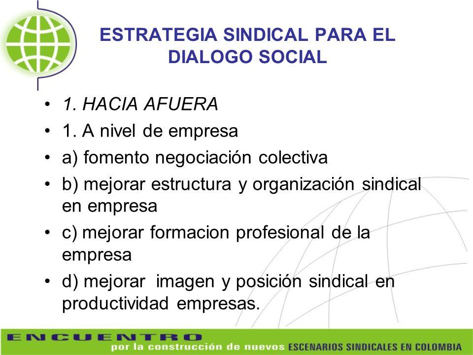 ESTRATEGIA SINDICAL PARA EL DIALOGO SOCIAL 1.HACIA AFUERA 2.