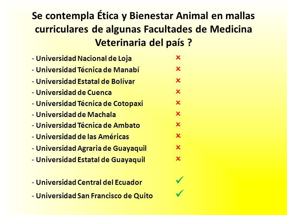 Se contempla Ética y Bienestar Animal en mallas curriculares de algunas Facultades de Medicina Veterinaria del país .