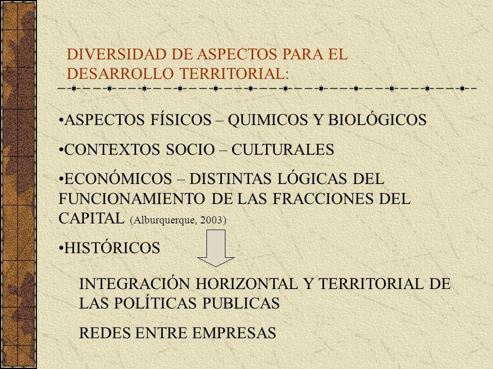 DIVERSIDAD DE ASPECTOS PARA EL DESARROLLO TERRITORIAL: ASPECTOS FÍSICOS – QUIMICOS Y BIOLÓGICOS CONTEXTOS SOCIO – CULTURALES ECONÓMICOS – DISTINTAS LÓ