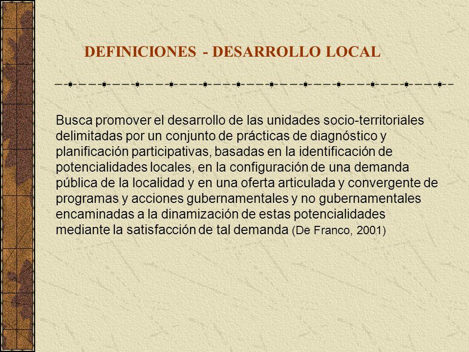 Busca promover el desarrollo de las unidades socio-territoriales delimitadas por un conjunto de prácticas de diagnóstico y planificación participativa