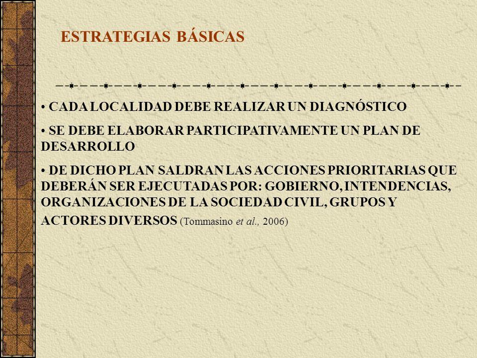 ESTRATEGIAS BÁSICAS CADA LOCALIDAD DEBE REALIZAR UN DIAGNÓSTICO SE DEBE ELABORAR PARTICIPATIVAMENTE UN PLAN DE DESARROLLO DE DICHO PLAN SALDRAN LAS AC