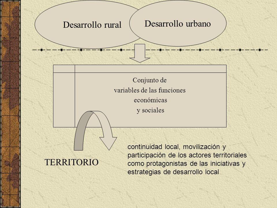 Desarrollo rural Desarrollo urbano Conjunto de variables de las funciones económicas y sociales continuidad local, movilización y participación de los