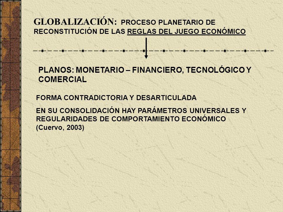 GLOBALIZACIÓN: PROCESO PLANETARIO DE RECONSTITUCIÓN DE LAS REGLAS DEL JUEGO ECONÓMICO PLANOS: MONETARIO – FINANCIERO, TECNOLÓGICO Y COMERCIAL FORMA CO