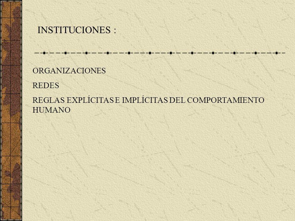 INSTITUCIONES : ORGANIZACIONES REDES REGLAS EXPLÍCITAS E IMPLÍCITAS DEL COMPORTAMIENTO HUMANO