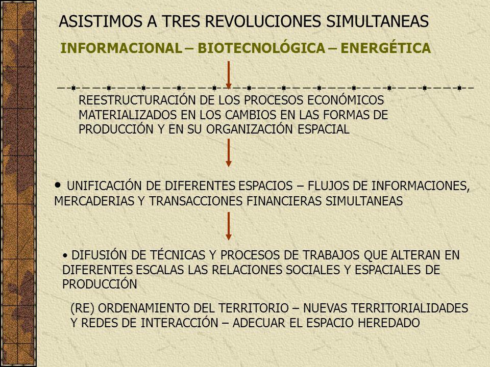 ASISTIMOS A TRES REVOLUCIONES SIMULTANEAS INFORMACIONAL – BIOTECNOLÓGICA – ENERGÉTICA REESTRUCTURACIÓN DE LOS PROCESOS ECONÓMICOS MATERIALIZADOS EN LO