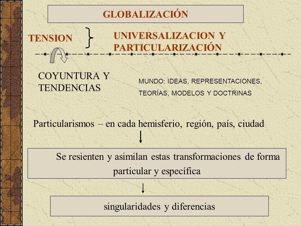 GLOBALIZACIÓN TENSION UNIVERSALIZACION Y PARTICULARIZACIÓN COYUNTURA Y TENDENCIAS MUNDO: IDEAS, REPRESENTACIONES, TEORÍAS, MODELOS Y DOCTRINAS Particu