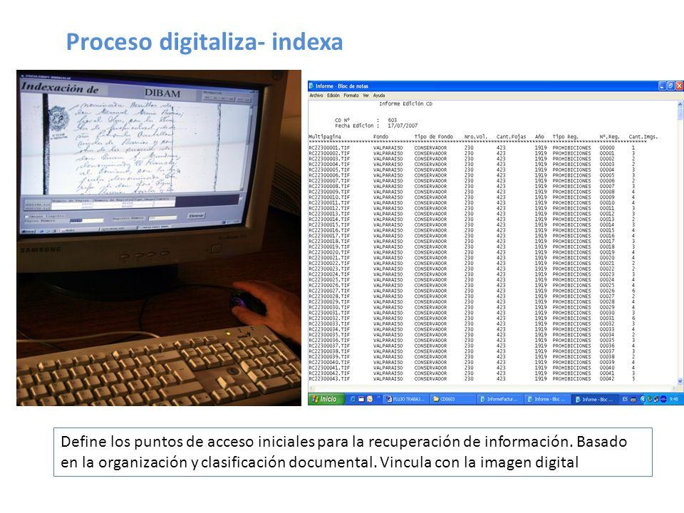 Proceso digitaliza- indexa Define los puntos de acceso iniciales para la recuperación de información. Basado en la organización y clasificación docume