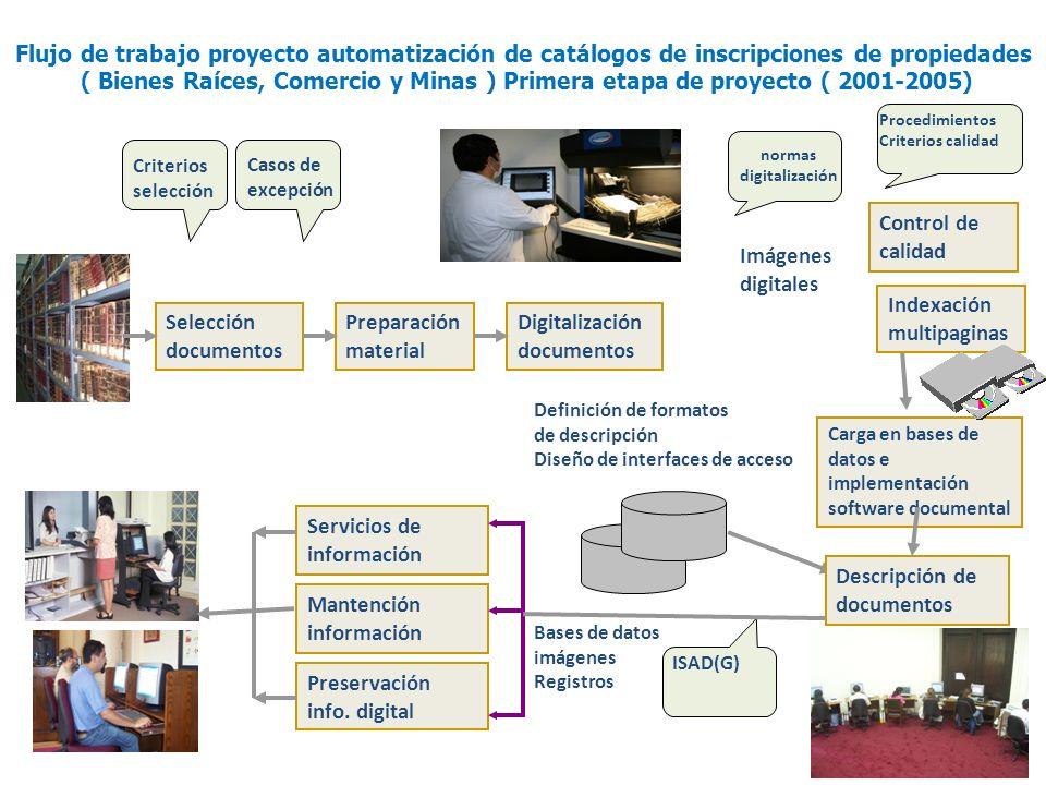 Casos de excepción Selección documentos Carga en bases de datos e implementación software documental Servicios de información Criterios selección norm