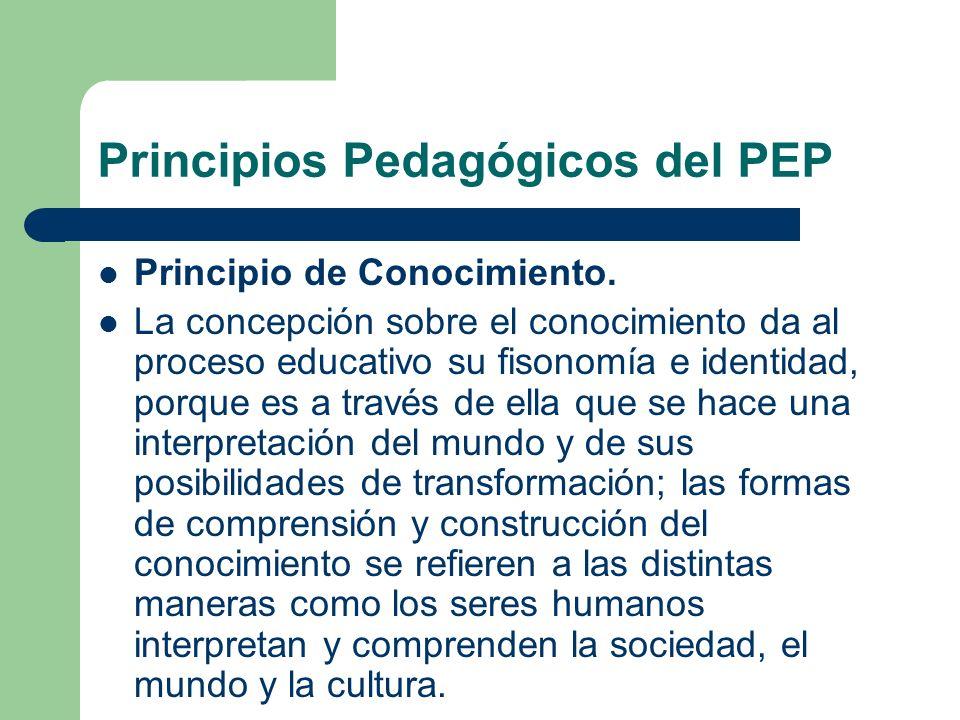 Principio de Conocimiento. La concepción sobre el conocimiento da al proceso educativo su fisonomía e identidad, porque es a través de ella que se hac
