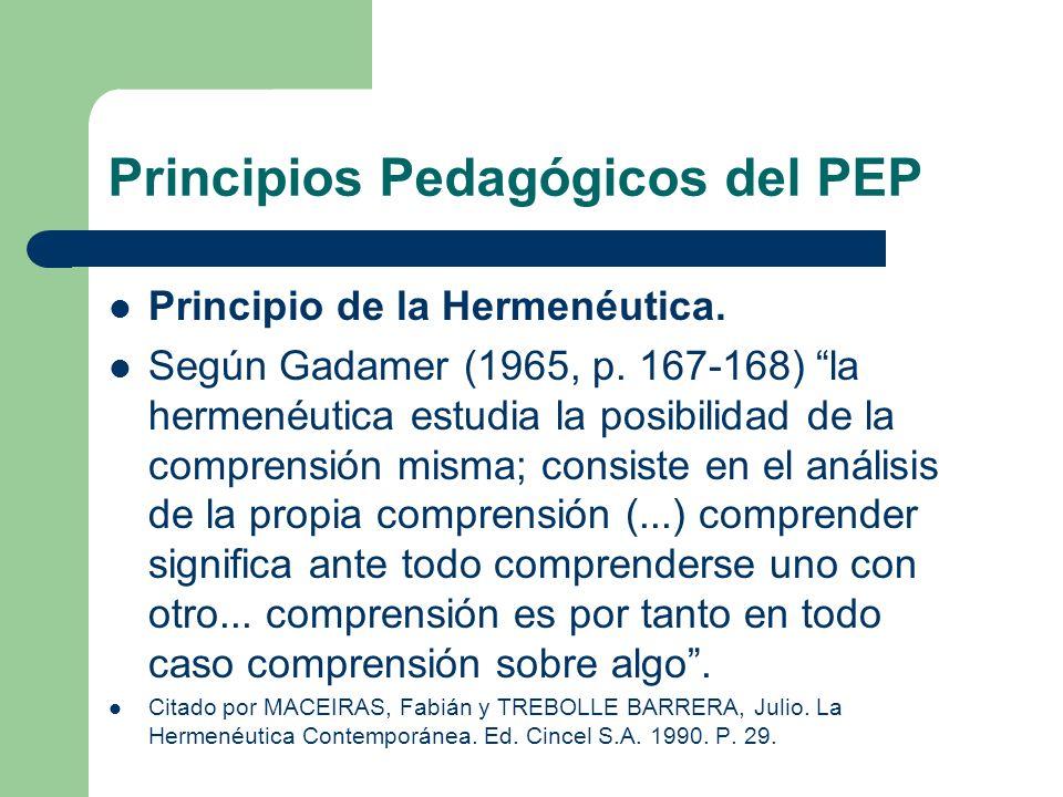 Principio de la Hermenéutica. Según Gadamer (1965, p. 167-168) la hermenéutica estudia la posibilidad de la comprensión misma; consiste en el análisis