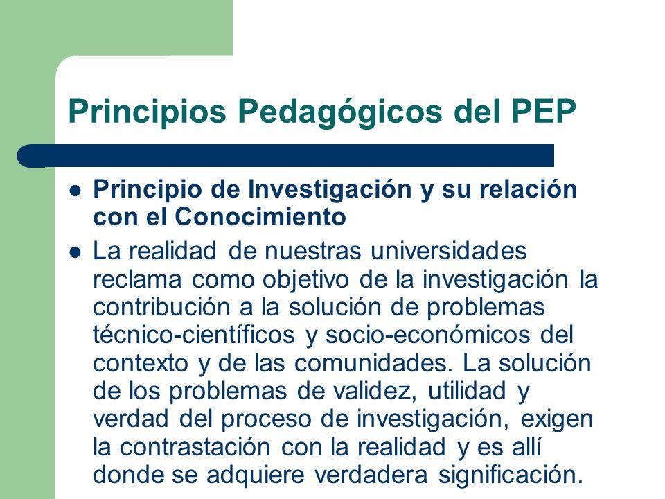 Principio de Investigación y su relación con el Conocimiento La realidad de nuestras universidades reclama como objetivo de la investigación la contri