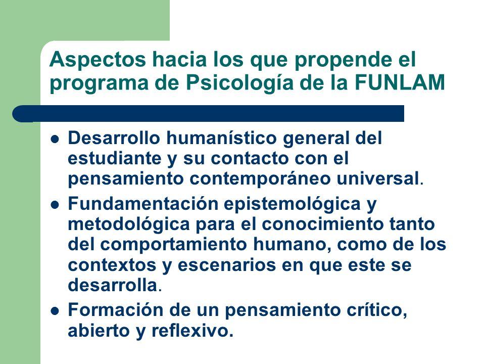 Aspectos hacia los que propende el programa de Psicología de la FUNLAM Desarrollo humanístico general del estudiante y su contacto con el pensamiento