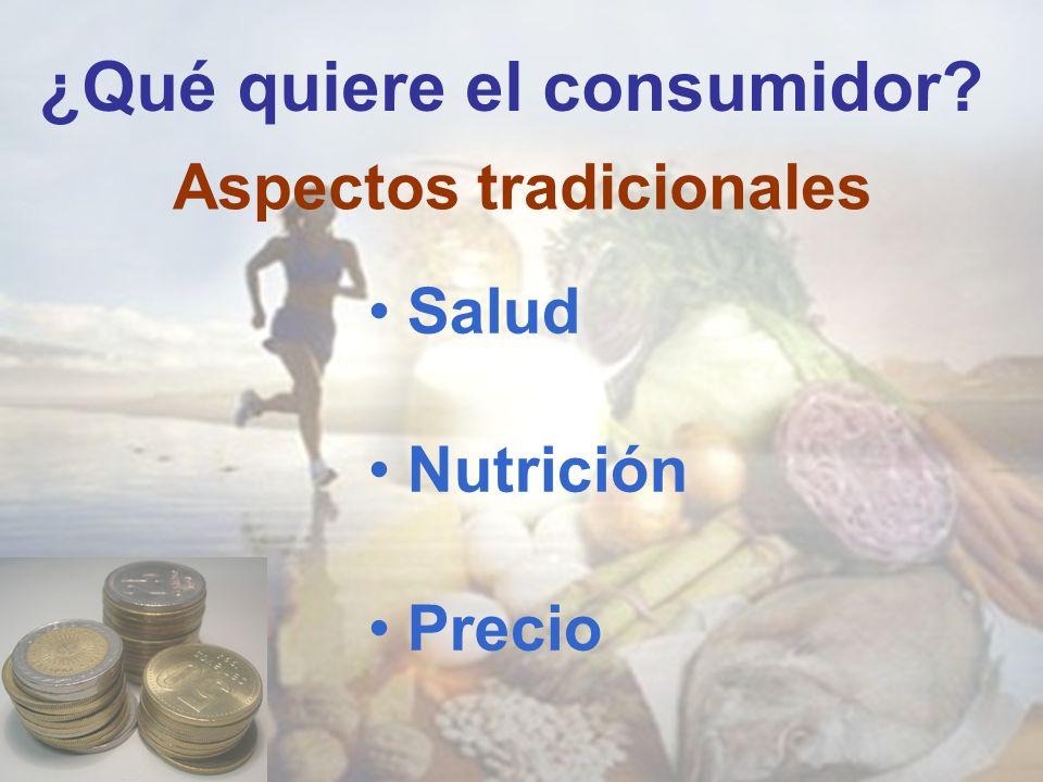 Aspectos tradicionales Salud Nutrición Precio ¿Qué quiere el consumidor