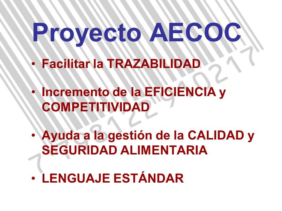 Proyecto AECOC Facilitar la TRAZABILIDAD Incremento de la EFICIENCIA y COMPETITIVIDAD Ayuda a la gestión de la CALIDAD y SEGURIDAD ALIMENTARIA LENGUAJE ESTÁNDAR