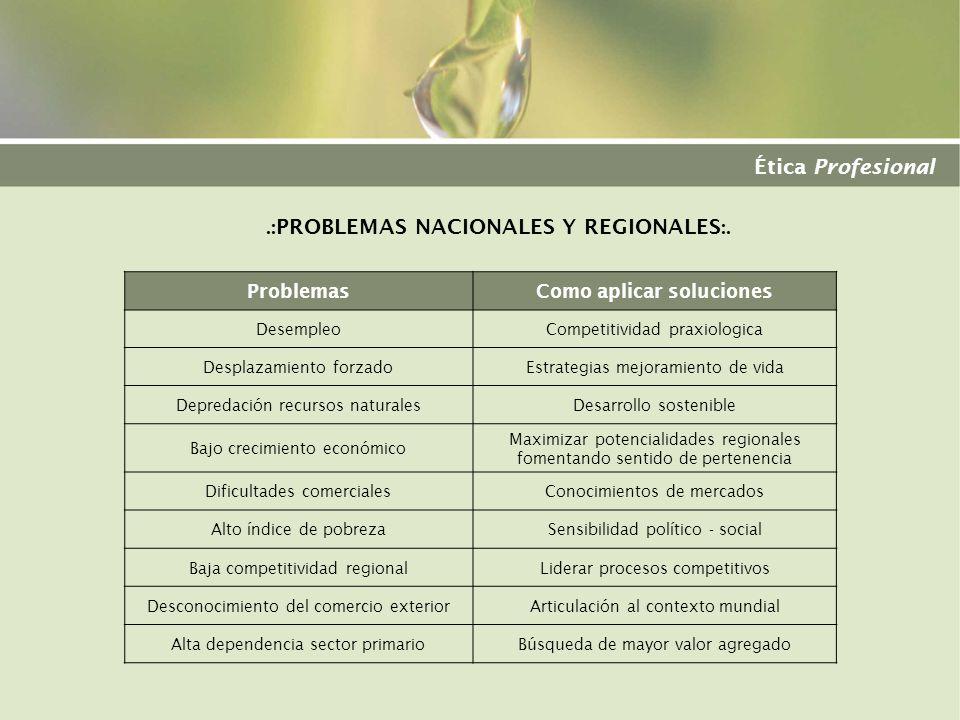 Ética Profesional ProblemasComo aplicar soluciones DesempleoCompetitividad praxiologica Desplazamiento forzadoEstrategias mejoramiento de vida Depreda