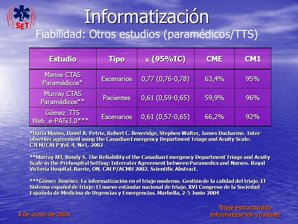 4 de Junio de 2004 Triaje estructurado Informatización y calidad Informatización Informatización Fiabilidad: Otros estudios (paramédicos/TTS) EstudioT