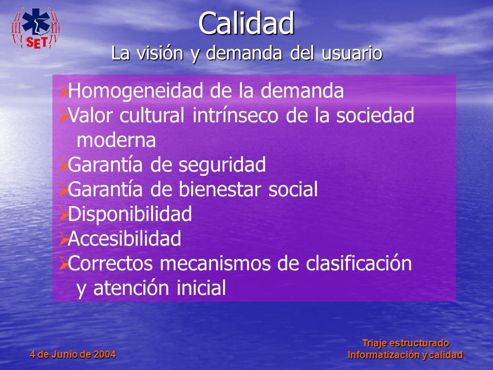 4 de Junio de 2004 Triaje estructurado Informatización y calidad Calidad La visión y demanda del usuario Homogeneidad de la demanda Valor cultural int