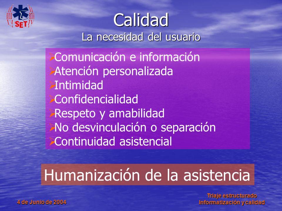 4 de Junio de 2004 Triaje estructurado Informatización y calidad Comunicación e información Atención personalizada Intimidad Confidencialidad Respeto