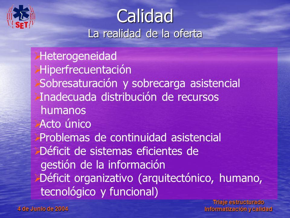 4 de Junio de 2004 Triaje estructurado Informatización y calidad Calidad La realidad de la oferta Heterogeneidad Hiperfrecuentación Sobresaturación y
