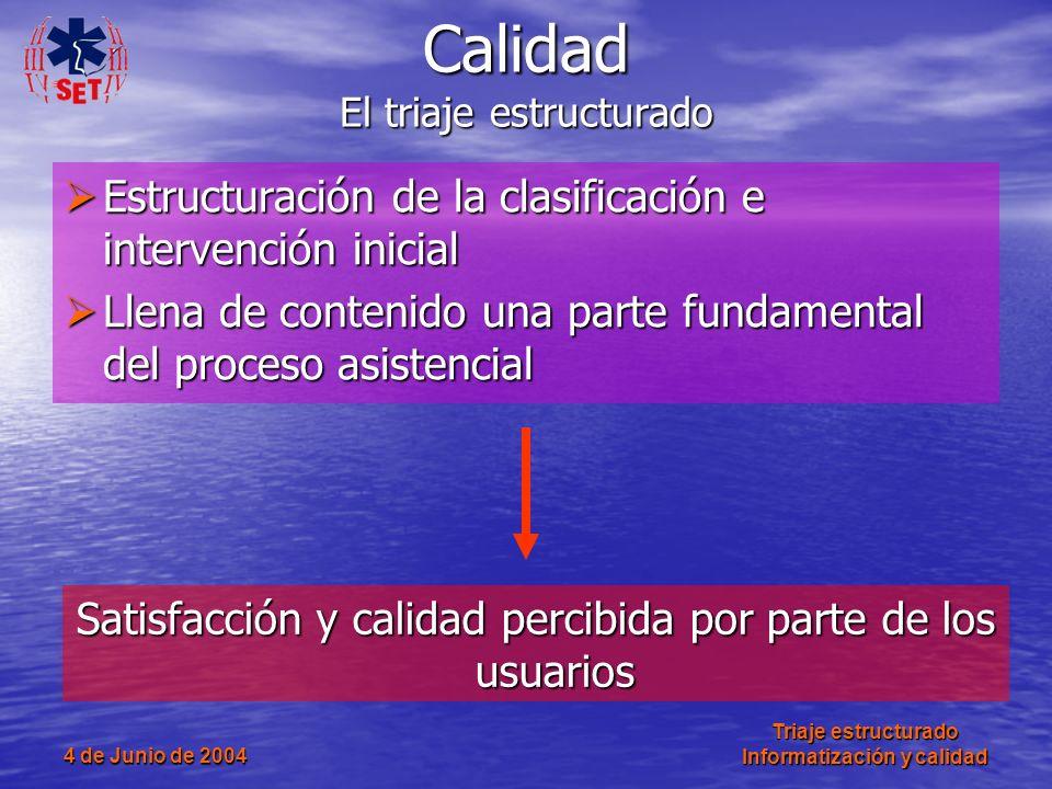 4 de Junio de 2004 Triaje estructurado Informatización y calidad Estructuración de la clasificación e intervención inicial Estructuración de la clasif